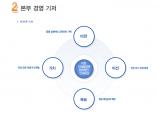 인천교육본부